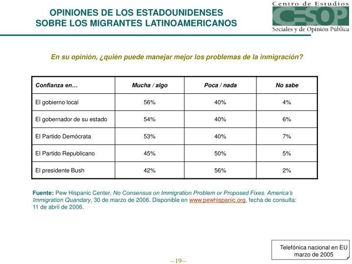OPINIONES DE LOS ESTADOUNIDENSES