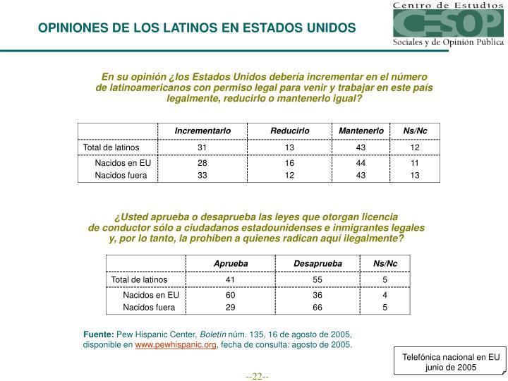 OPINIONES DE LOS LATINOS EN ESTADOS UNIDOS