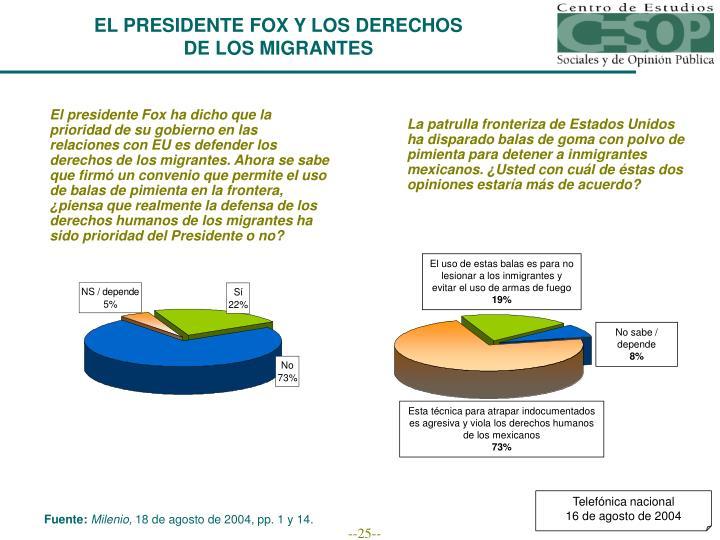 EL PRESIDENTE FOX Y LOS DERECHOS                                DE LOS MIGRANTES