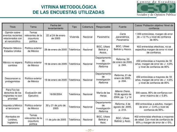 VITRINA METODOLÓGICA