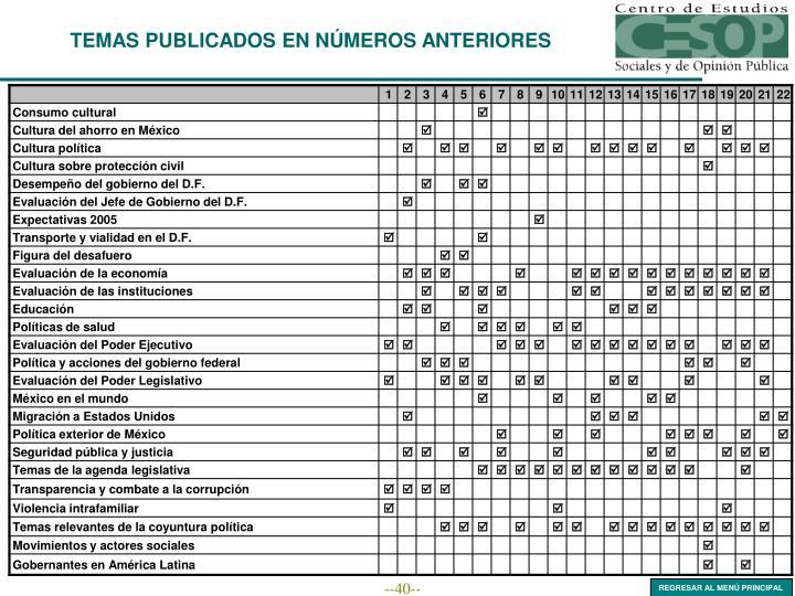 TEMAS PUBLICADOS EN NÚMEROS ANTERIORES