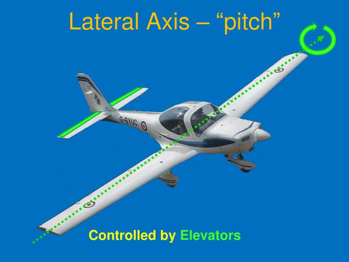 "Lateral Axis – ""pitch"""