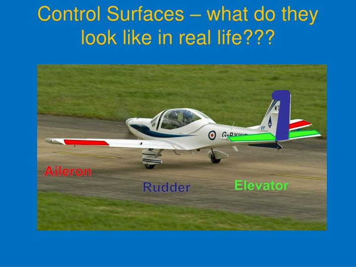 Control Surfaces – what do they look like in real life???