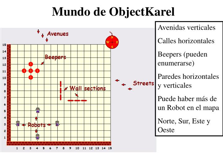 Mundo de ObjectKarel