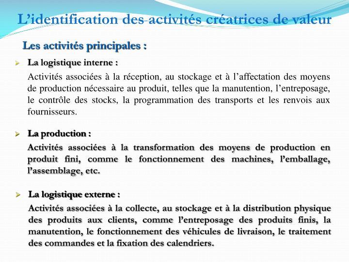L'identification des activités créatrices de valeur