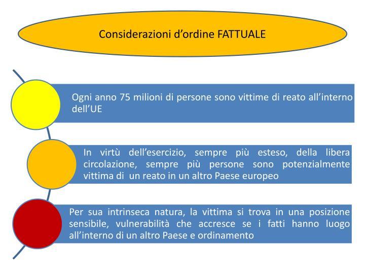 Considerazioni d'ordine FATTUALE