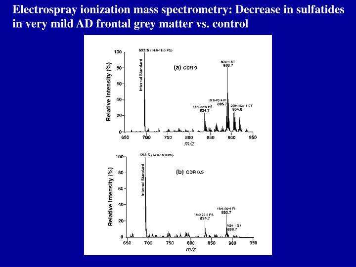 Electrospray ionization mass spectrometry: Decrease in sulfatides