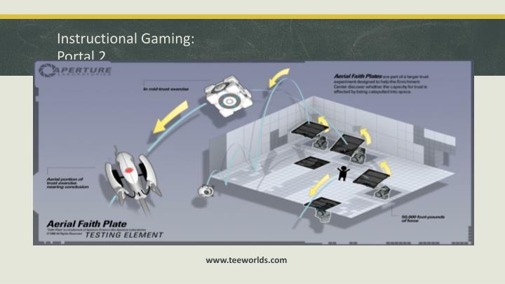 Instructional Gaming: