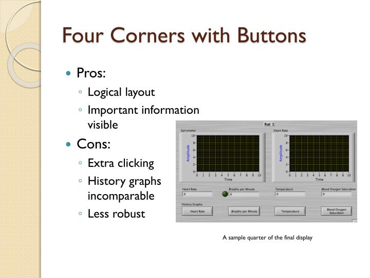 Four Corners with Buttons