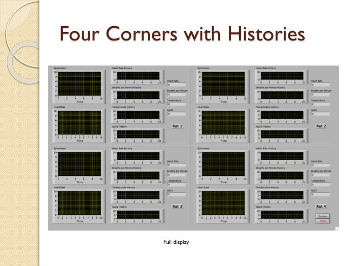 Four Corners with Histories
