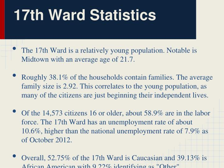 17th Ward Statistics