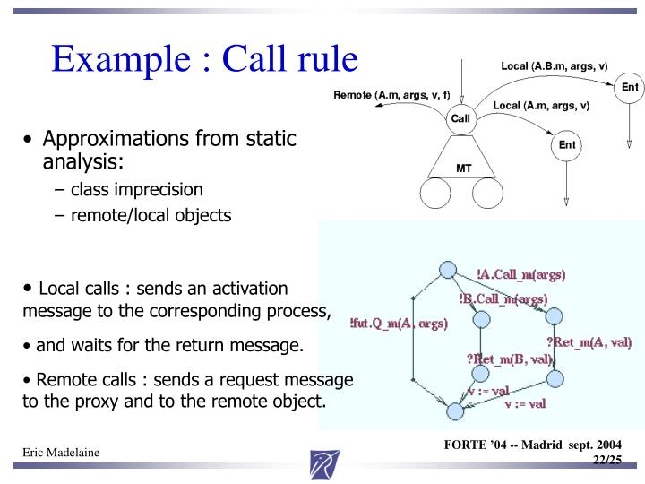 Approximations from static analysis: