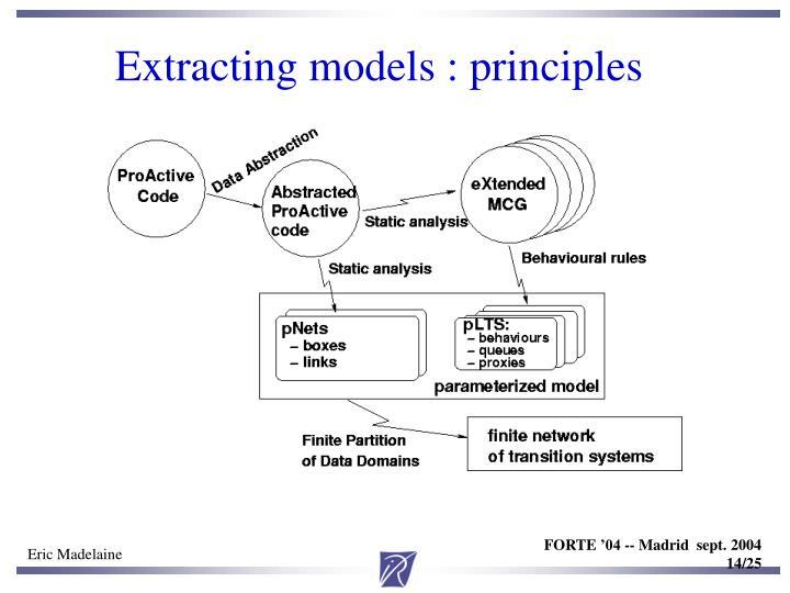 Extracting models : principles