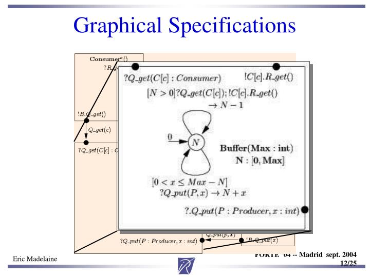 Graphical Specifications