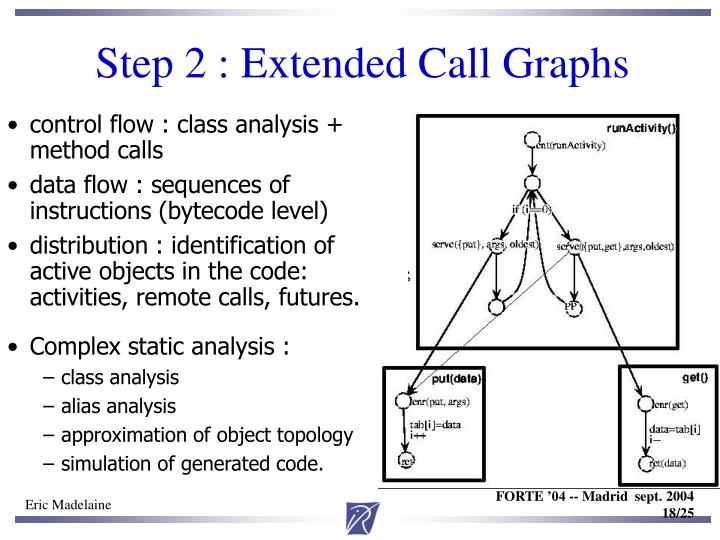 Step 2 : Extended Call Graphs