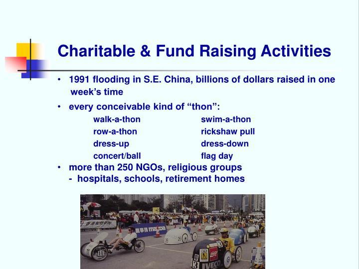 Charitable & Fund Raising Activities