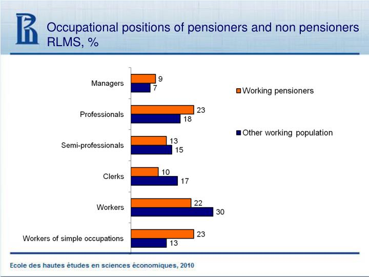 Occupational positions of pensioners and non pensioners