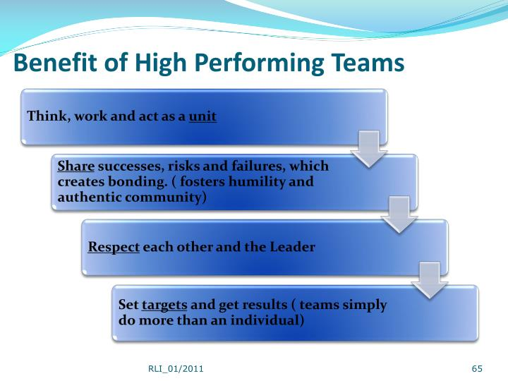 Benefit of High Performing Teams