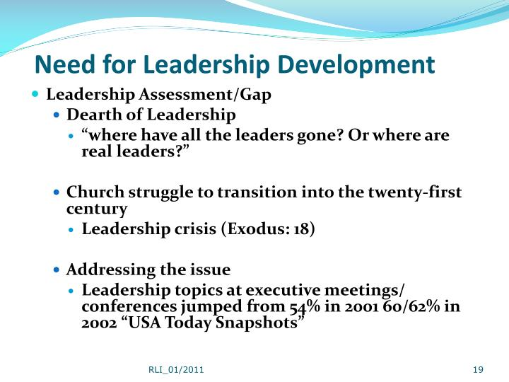 Need for Leadership Development