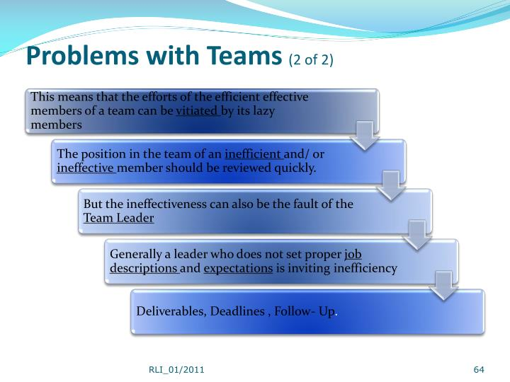 Problems with Teams