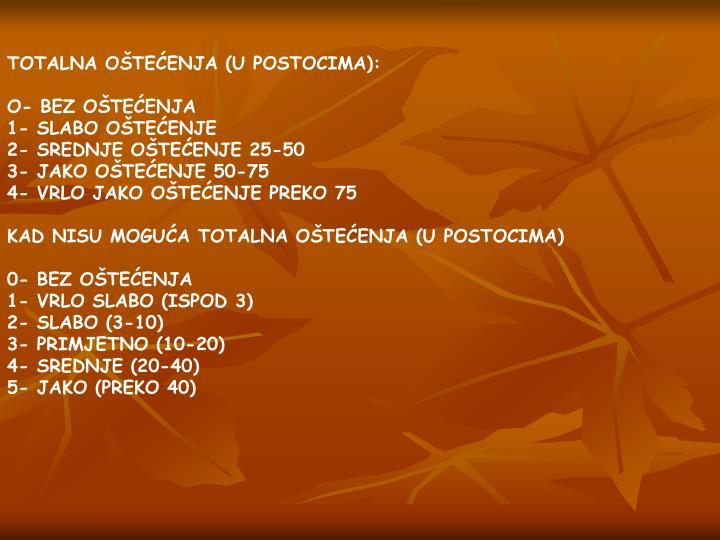 TOTALNA OŠTEĆENJA (U POSTOCIMA):