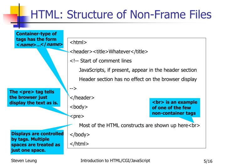 HTML: Structure of Non-Frame Files