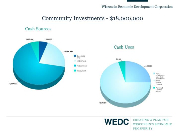 Community Investments - $18,000,000