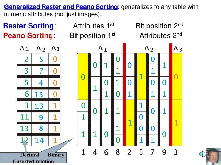 Decimal   Binary