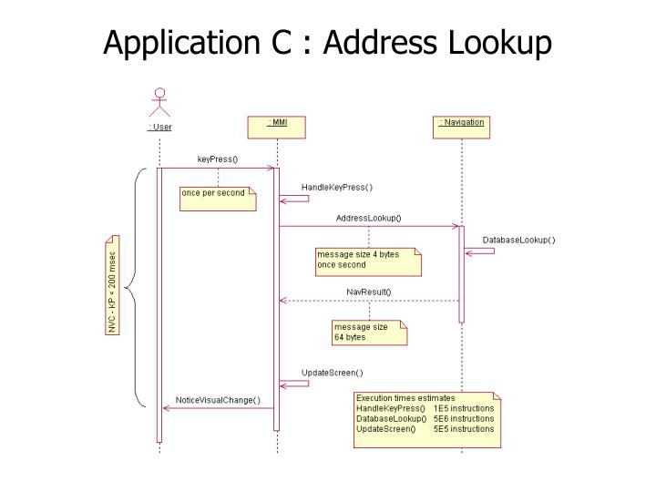 Application C : Address Lookup