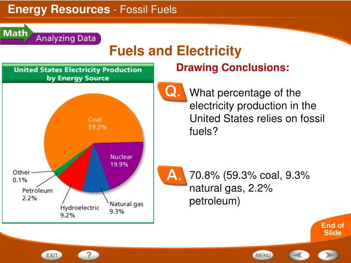 70.8% (59.3% coal, 9.3% natural gas, 2.2% petroleum)