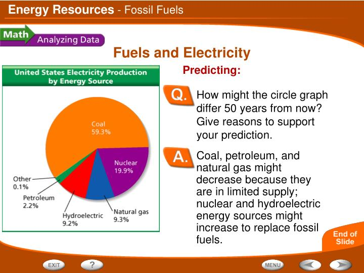 Coal, petroleum, and natural gas might decrease because they are in limited supply; nuclear and hydroelectric energy sources might increase to replace fossil fuels.
