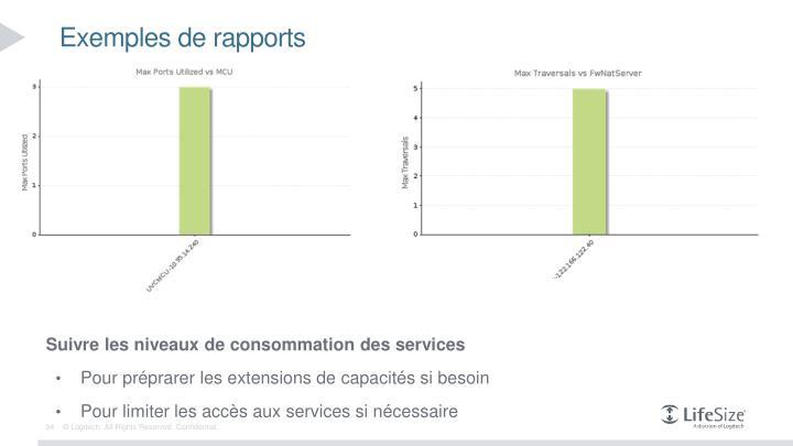 Suivre les niveaux de consommation des services