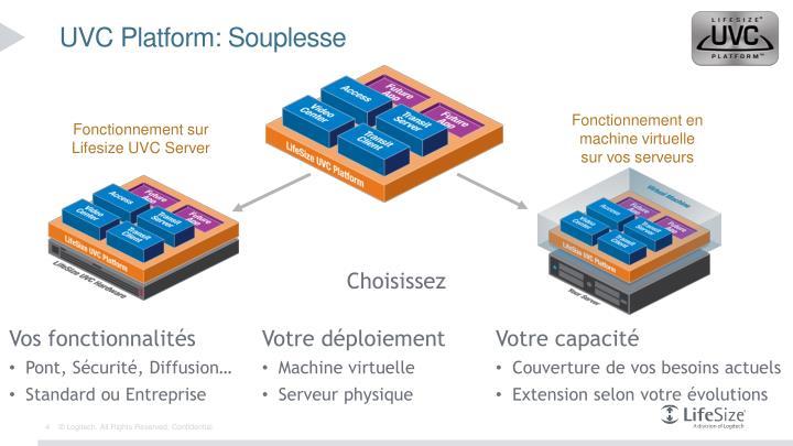 UVC Platform: Souplesse