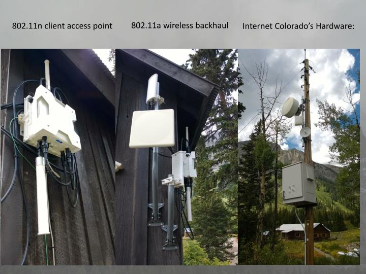 802.11a wireless backhaul