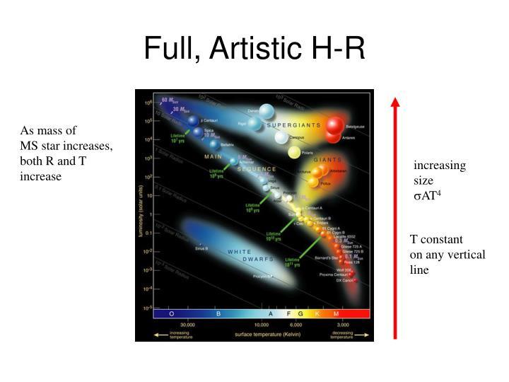 Full, Artistic H-R