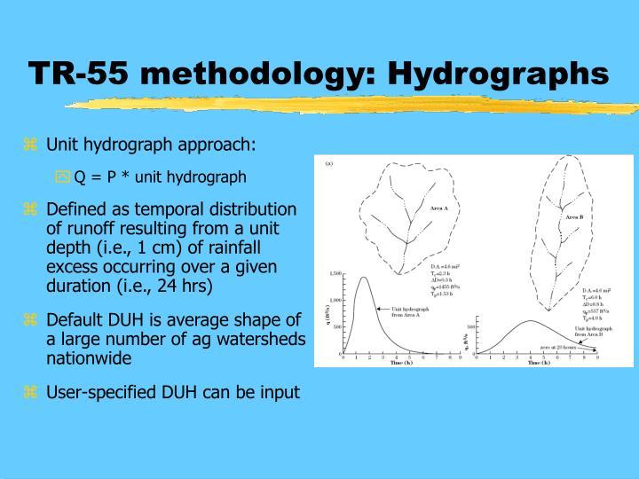 TR-55 methodology: Hydrographs