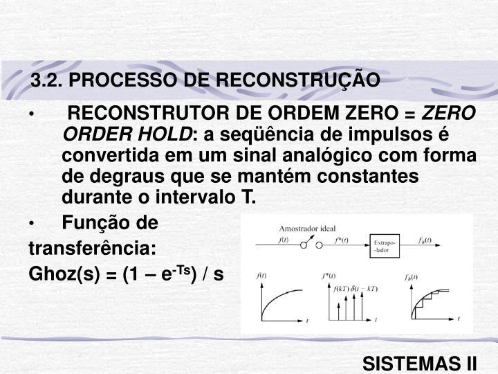 3.2. PROCESSO DE RECONSTRUÇÃO