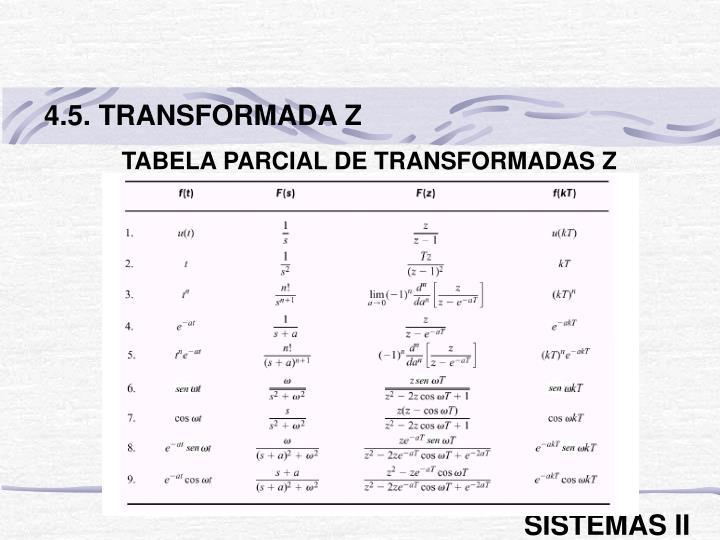 4.5. TRANSFORMADA Z