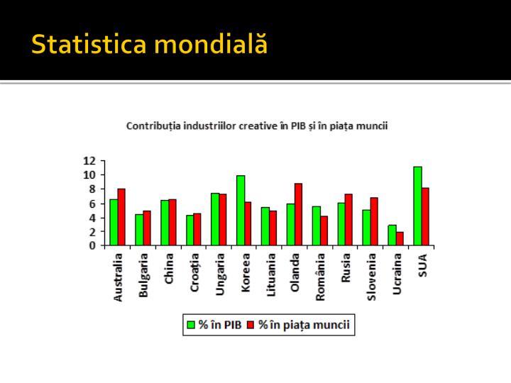 Statistica mondială
