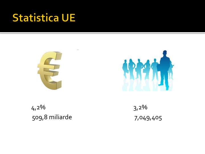 Statistica UE