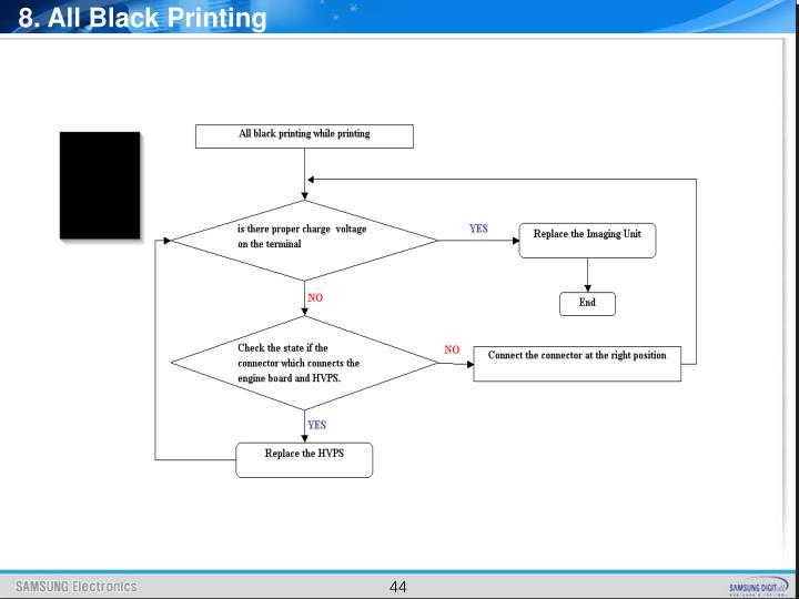 8. All Black Printing