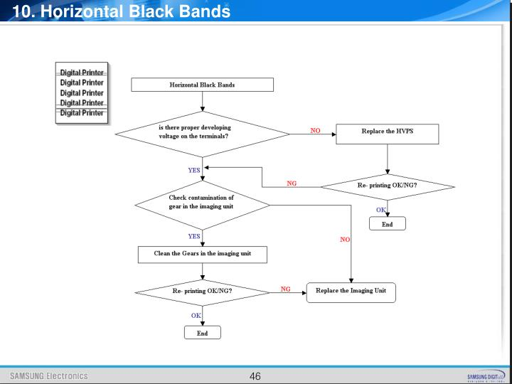10. Horizontal Black Bands