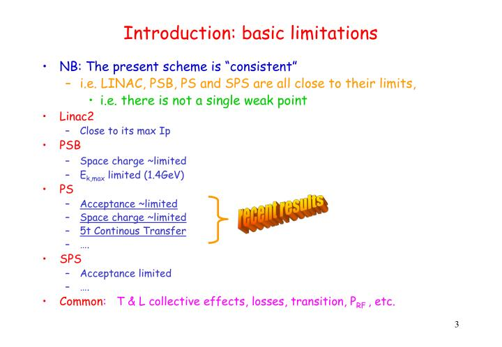 Introduction: basic limitations