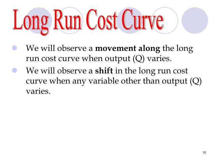 Long Run Cost Curve