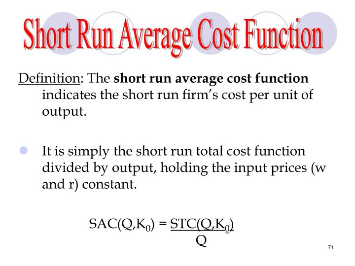 Short Run Average Cost Function