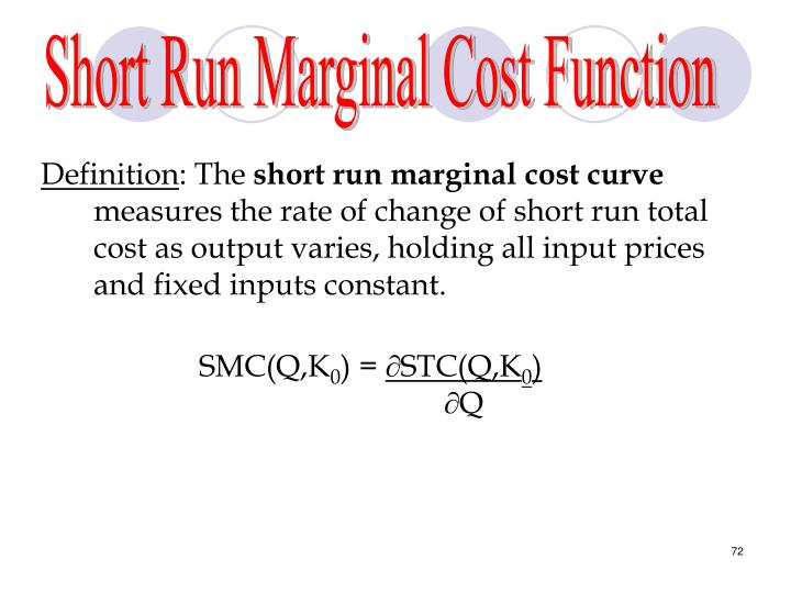 Short Run Marginal Cost Function