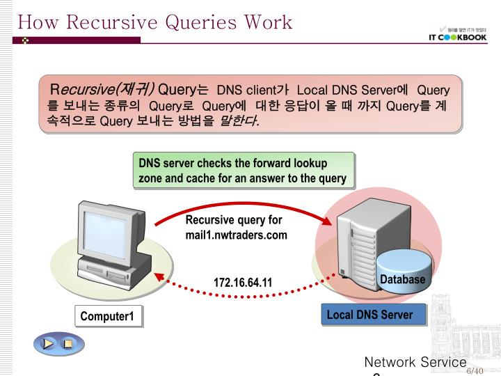 Recursive query for