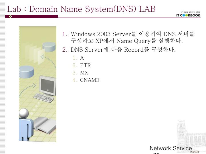 Lab : Domain Name System(DNS) LAB
