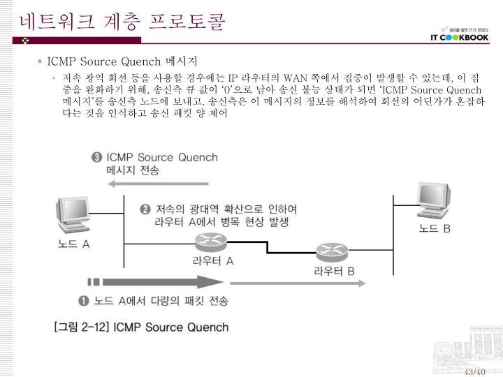 네트워크 계층 프로토콜
