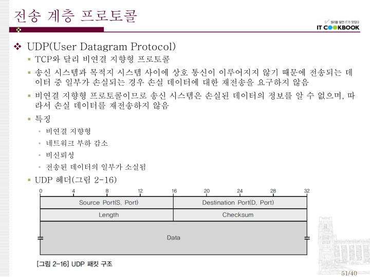 전송 계층 프로토콜